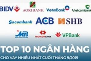 TOP 10 ngân hàng cho vay nhiều nhất tính đến hết tháng 9/2019