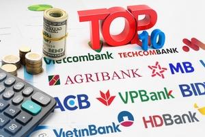 10 ngân hàng sở hữu hơn 80% lợi nhuận năm 2019