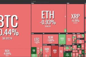 Giá bitcoin hôm nay (11/9): Bitcoin được dự đoán đạt mốc 96.000 USD trong 5 năm tới