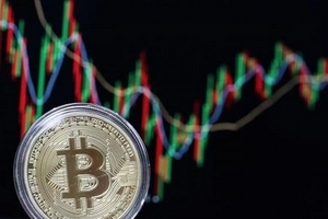Bitcoin vượt ngưỡng 3.500 USD, tăng 264% trong năm nay