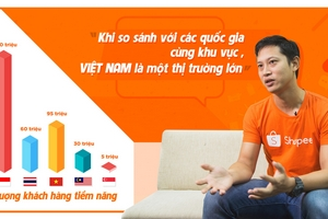 Thương mại điện tử Việt Nam tiềm năng hơn Singapore