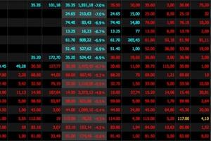 Điều gì gây ra phiên ATC lịch sử ngày 5/3 của thị trường chứng khoán?