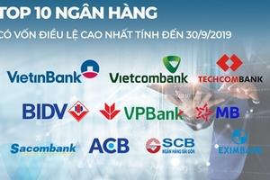 TOP 10 ngân hàng có vốn điều lệ cao nhất đến cuối tháng 9/2019
