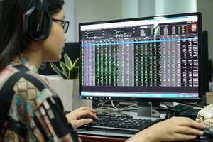 Đánh giá thị trường chứng khoán ngày 6/11: Tận dụng các nhịp điều chỉnh để gia tăng tỷ trọng cổ phiếu