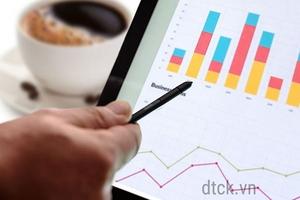 Nhận định thị trường phiên 24/4: Chỉ mua trading với tỷ trọng thấp các mã giữ được xu hướng tăng