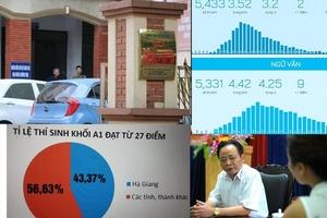 Gian lận thi cử ở Hà Giang: Cần làm rõ đường dây sửa bài thi, mua điểm