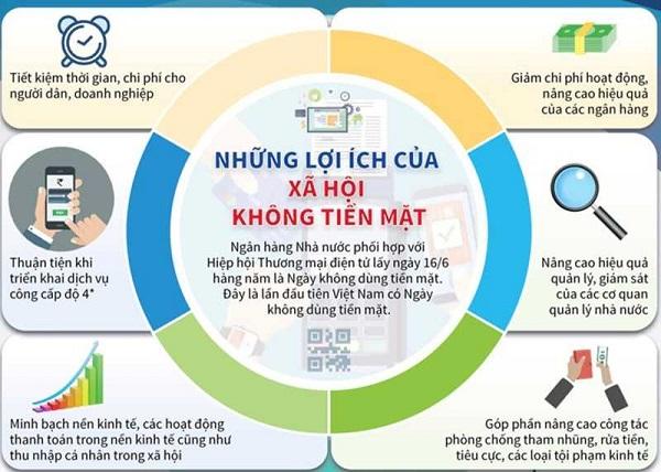 Hình thức thanh toán hóa đơn điện không dùng tiền mặt hiện chỉ tập trung chủ yếu ở các thành phố lớn như Hà Nội và TP Hồ Chí Minh