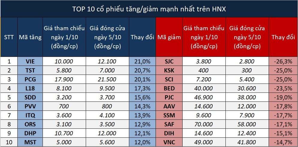 vn index soi dong voi thuong vu thoa thuan cua masan co phieu det may thuy san dang hut dong tien