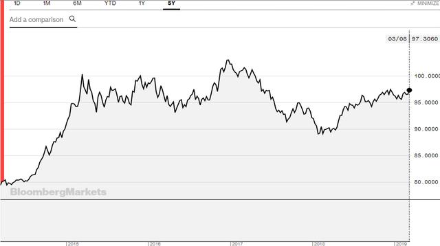 Vì sao Fed tạm dừng tăng lãi suất nhưng USD vẫn tăng giá? - Ảnh 2.