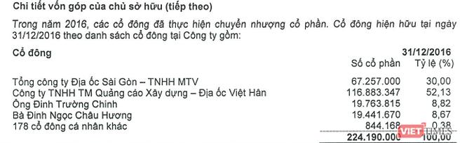 """Thương vụ """"kín"""" của đại gia Đinh Trường Chinh tại KCN Bá Thiện - ảnh 2"""