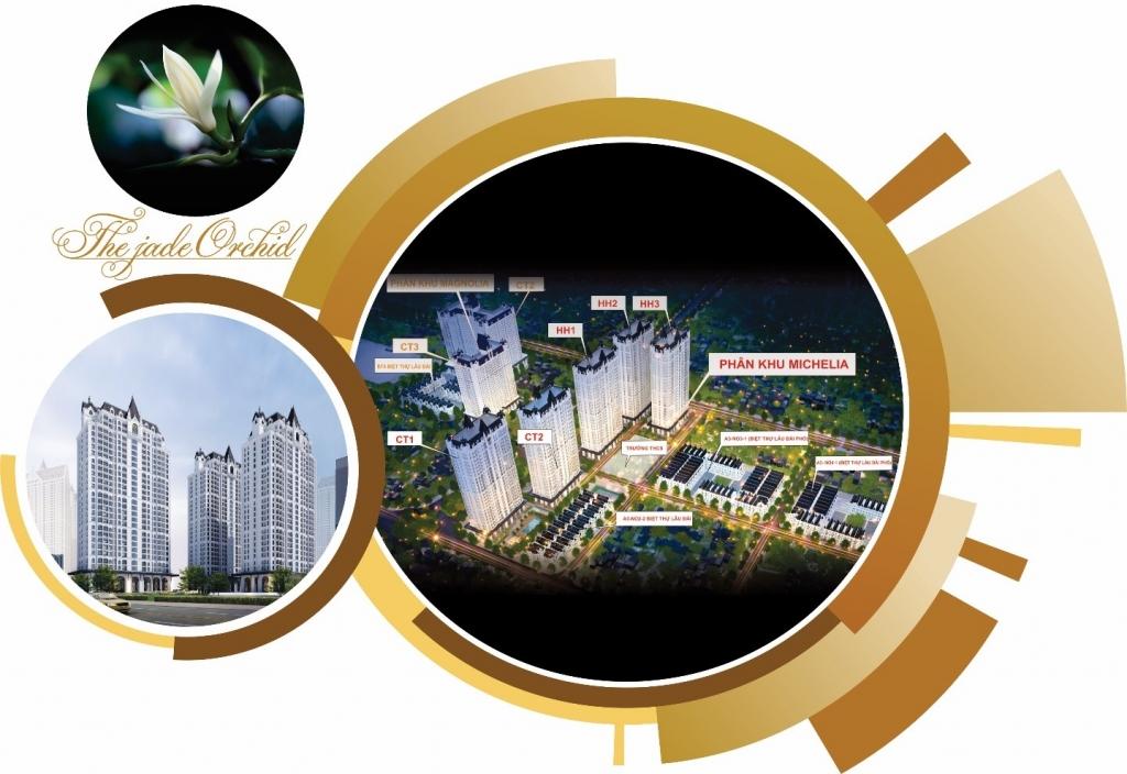 Chất lượng thi công dự án The Jade Orchid mang thương hiệu Vimefulland được quyết định bởi Chủ đầu tư, chứ không phải là Nhà thầu