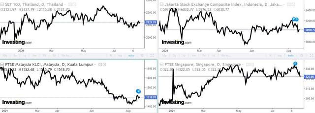 Nhà đầu tư lớn vẫn trên sàn ảnh 3
