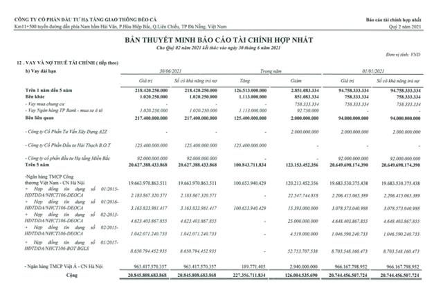 Vay dài hạn hơn 20.000 tỷ đồng, Đèo cả muốn tăng vốn lên 4.100 tỷ đồng - Ảnh 2