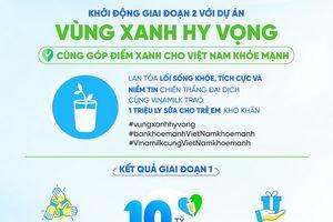 """Vinamilk tiếp nối chiến dịch bạn khỏe mạnh, Việt Nam khỏe mạnh với dự án """"vùng xanh hy vọng"""""""