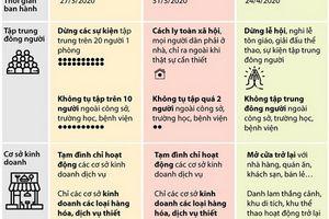Dừng thực hiện vùng cách ly y tế toàn TP Hà Tĩnh
