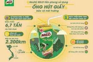 Nestlé Millo sử dụng toàn bộ ống hút bảo vệ môi trường