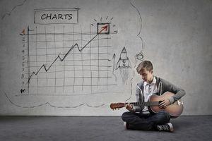 Top 10 cổ phiếu tăng/giảm mạnh nhất tuần: Nhóm Louis quay đầu lao dốc